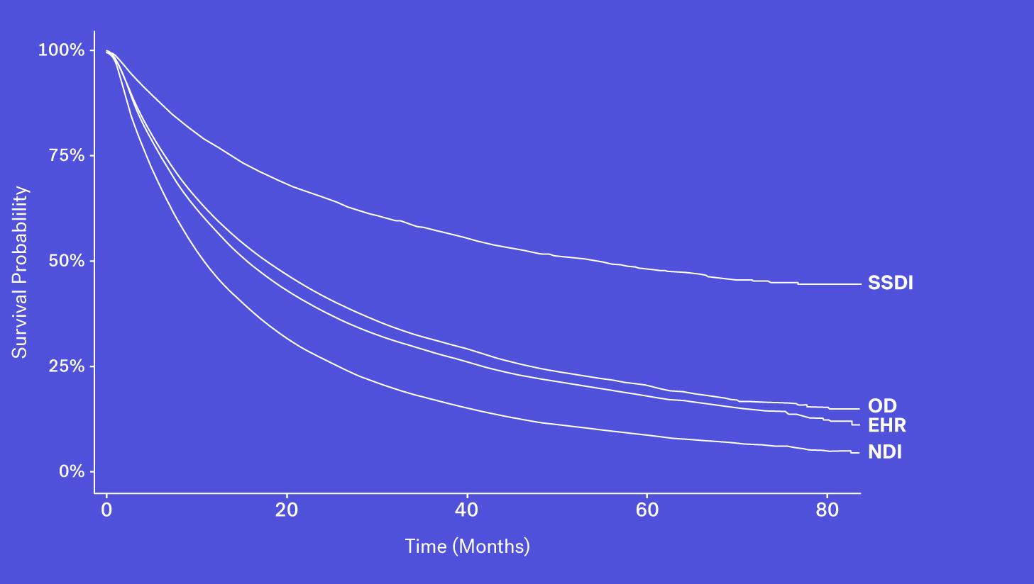 Flatiron_Mortality_Variable_EHR-mobile-02