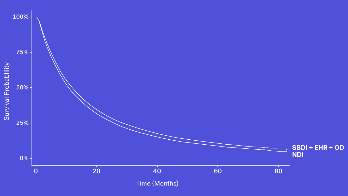 Flatiron_Mortality_Variable_combo-mobile-02