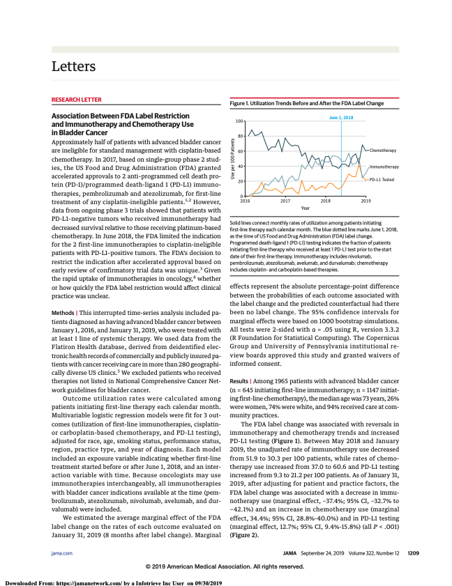 Summary of: Parikh RB, Adamson BJS, Khozin S, Galsky MD, Baxi SS, Cohen A, Mamtani R. Association Between FDA Label Restriction and Immunotherapy and Chemotherapy Use in Bladder Cancer. <i>JAMA.</i> 2019;322(12):1209–1211.